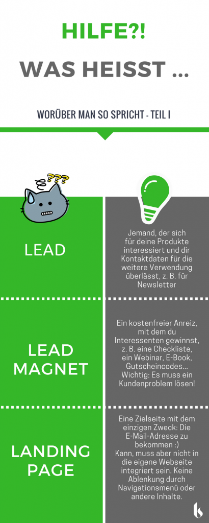 Marketing Lexikon Teil I