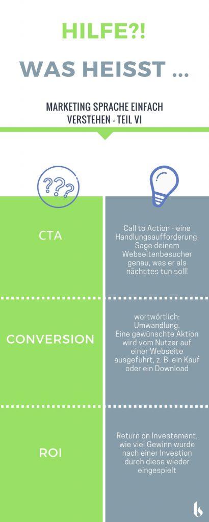 Infografik CTA, Conversion, ROI