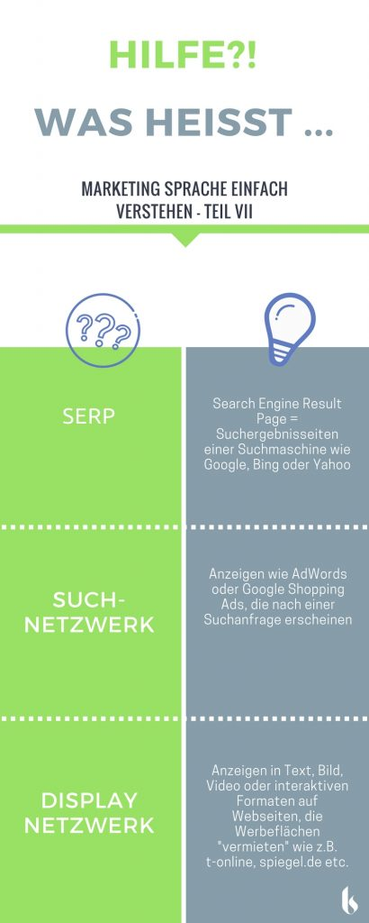 Marketing Guide Teil 7