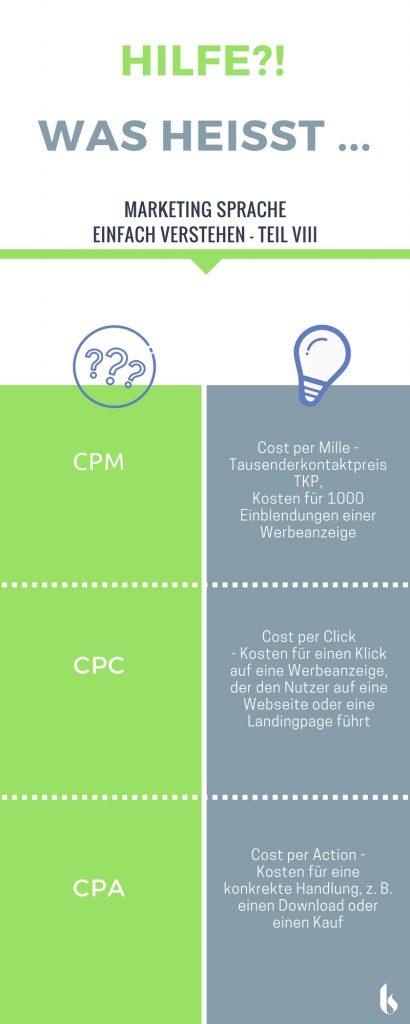 Marketing Guide CPM CPC CPA